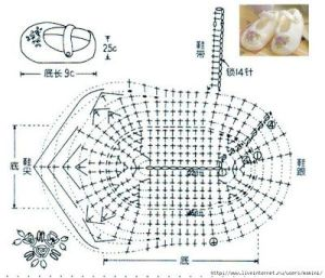 78 Best images about Crochet: Baby Booties #6: Diagrams on