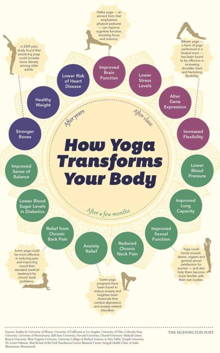 The best images about yogalites on Pinterest