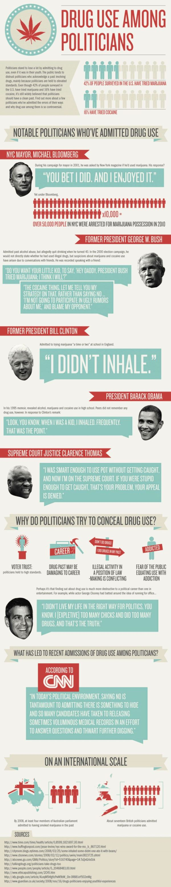 108 best images about Drug and Alcohol Infographics on ...