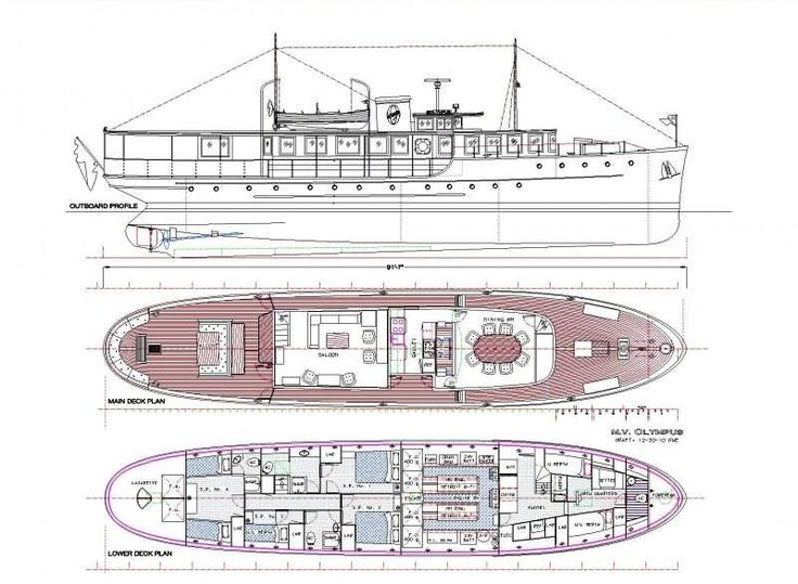 17 Best Images About Boats Amp Nautical On Pinterest