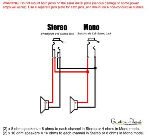 2 x 12 MonoStereo Speaker Wiring (2) x 8 ohm speakers = 8 ohms to each channel in Stereo or 4