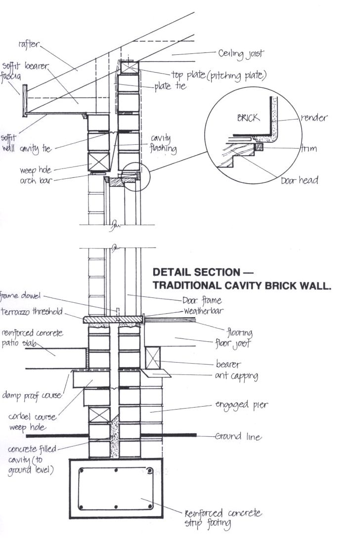 residential structures brick wall building construction on construction wall structure general info id=58412