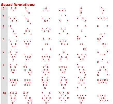 formations – I keep looking for new pattern ideas for choreography
