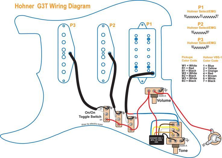 Wiring Diagrams Guitar