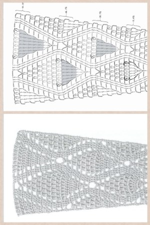 Crochet diagram pattern to make a skirt or the dress