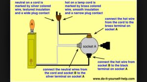 How to wire a lamp with nightlight  3 prong socket wiring