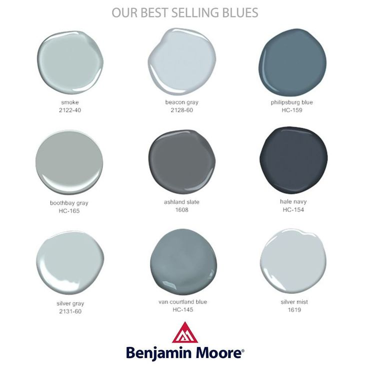 Best Paint Colors Selling House Interior 2017