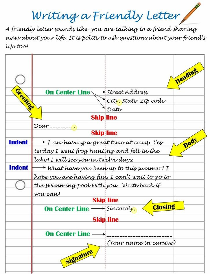 friendly letter template content साठी प्रतिमा परिणाम