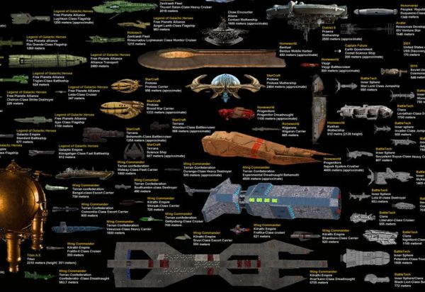 wing commander prophecy ships Google Search Misc Sci