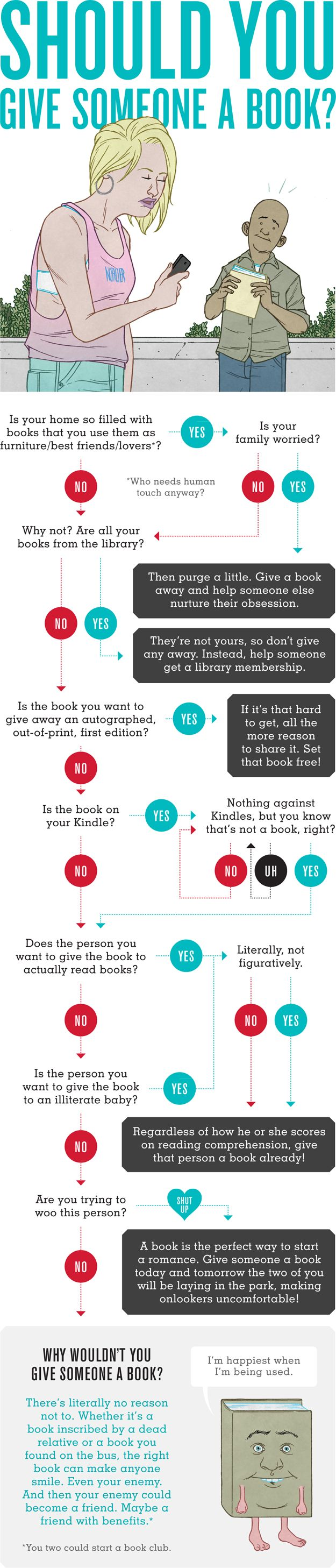 Should You Give Someone A Book?
