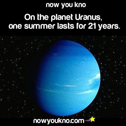 17 Best ideas about Fun Facts About Uranus on Pinterest
