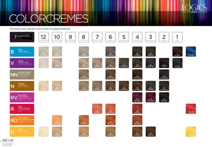 Logics Color DNA System Colorcremes Shades Palette 2