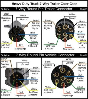 wiring diagram for semi plug  Google Search | Stuff | Pinterest | Plugs, Results and Search