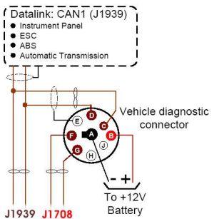 9 Pin Datalink Connector | Transportation | Pinterest