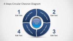 4 Steps Circular Chevron PowerPoint Diagram   Professional