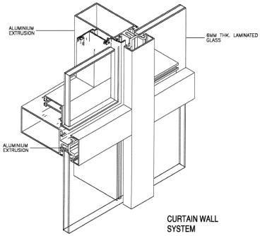 glass curtain wall details pdf