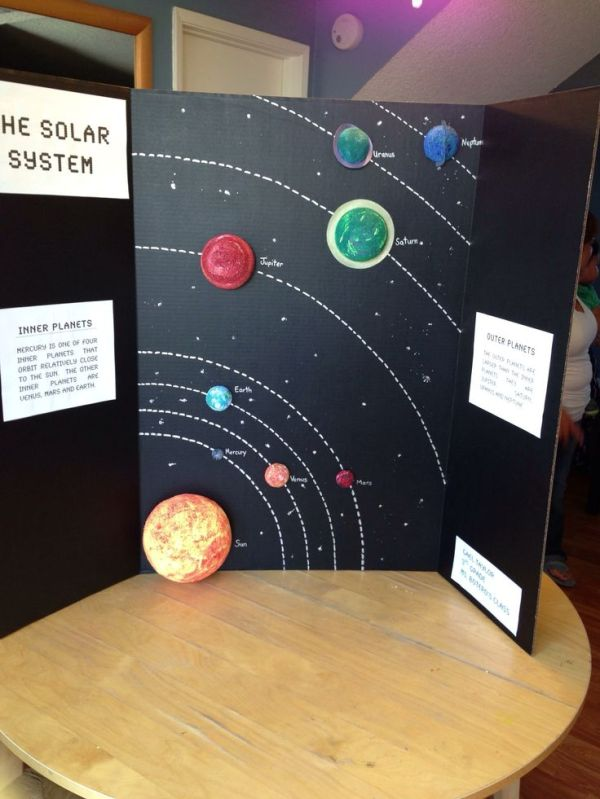Solar system. Finished project | Solar System Projects ...
