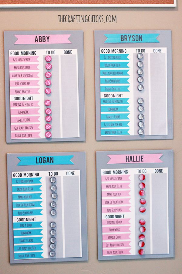 Pin By Gabrielly Fernandes On DIY Pinterest Charts