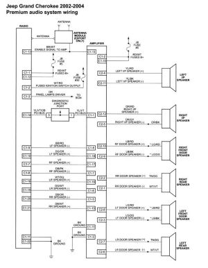 Wiring Diagram For 2000 Jeep Grand Cherokee  wiring