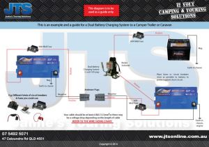 Simple vehiclecamper dual battery system with isolator   Çamping   Pinterest