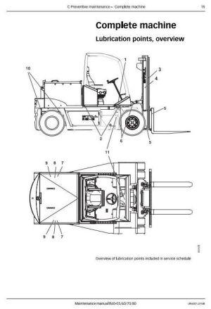 Still Fork Truck Type R6055607080: 61256128; Kalmar