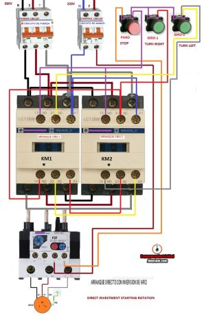 Electrical diagrams: DIRECT INVESTMENT STARTING ROTATION   Eletrical   Pinterest   Vehicles
