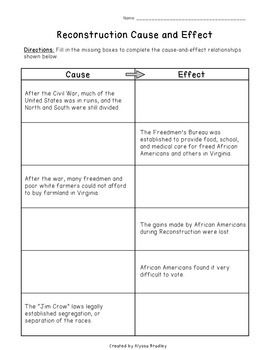 Reconstruction Cause And Effect Sorting Cards And