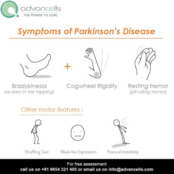 1000+ images about Parkinsons on Pinterest