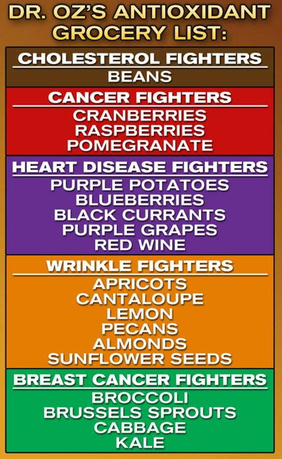 Dr. Ozs Antioxidant Grocery List. Antioxidants to fight cholesterol, cancer, hea