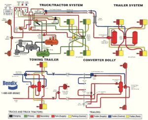 Truck Air Brakes Diagram | Desert Truck Supply   Brake