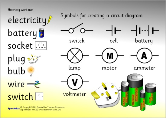 KS2 Electricity Word Mat (SB6684)