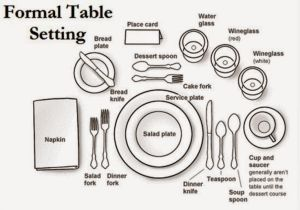 25 best ideas about Formal Table Settings on Pinterest