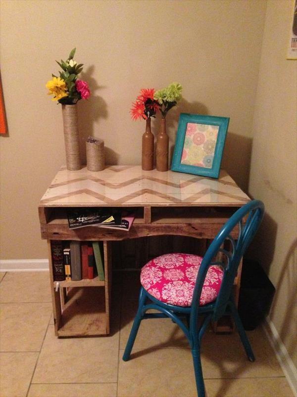 5 DIY Easy Wooden Pallet Desk Ideas – Computer Desk | 99 Pallets