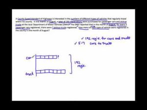 6RP3  Solve Word Problems Using Tape Diagrams | Education  Math | Pinterest | Word problems