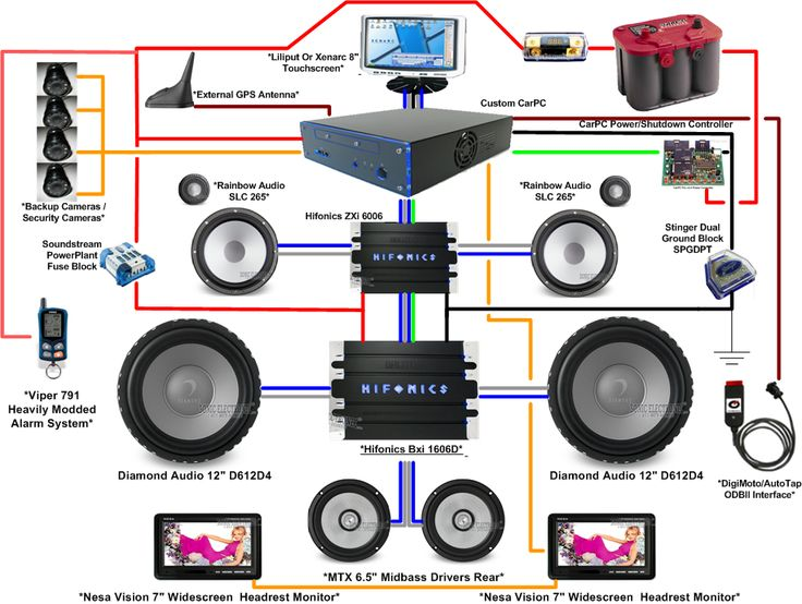 Gallery For Car Sound System Diagram