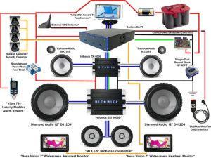 Gallery For Car Sound System Diagram | car audio
