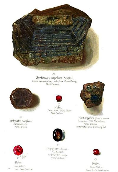 67 Best Images About Rocks Minerals And Gems On Pinterest