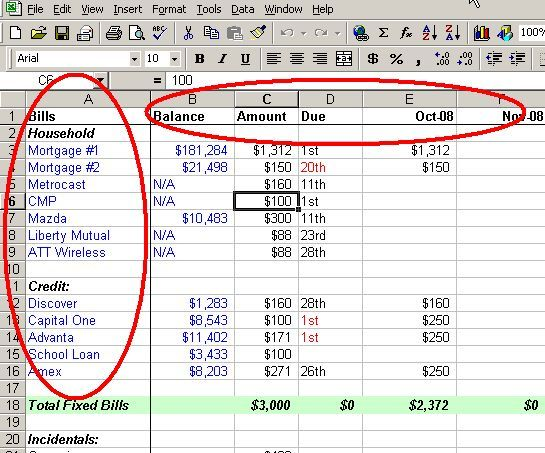 Make a personal budget on excel in 4 easy steps.