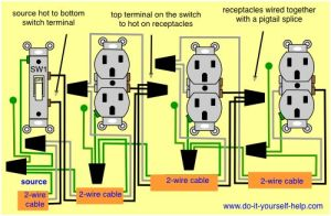 Multiple outlets controlled by a single switch | Home