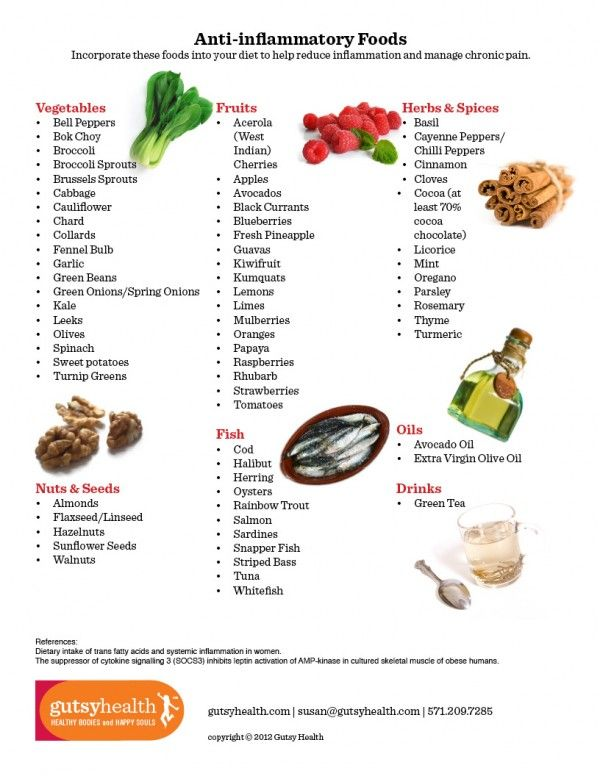 1000+ ideas about Anti Inflammatory Foods on Pinterest ...