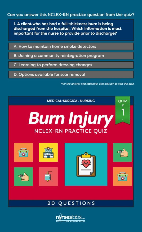 1000+ images about nursing on Pinterest | Pharmacology ...