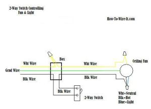 Ceiling Fan Wiring diagram | wiring Power to the people