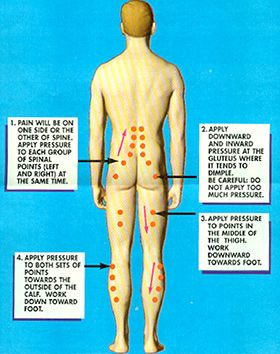 Pressure points for relieving back pain - I need someone ...
