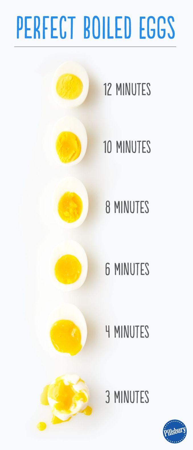 How to Boil Eggs from Pillsbury.com | Food & Recipes