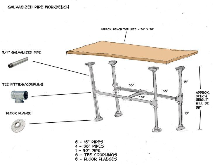 PIPE TABLE [DIY]