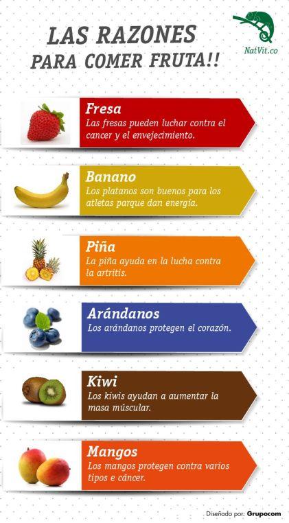 Fruta y beneficios