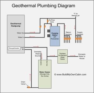 Geothermal Plumbing Diagram | Home Building Resources