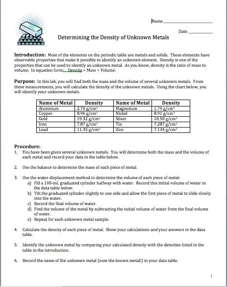 Periodic table vocabulary worksheet answers periodic diagrams periodic table vocabulary worksheet middle school chemistry periodic table worksheet answers urtaz Choice Image