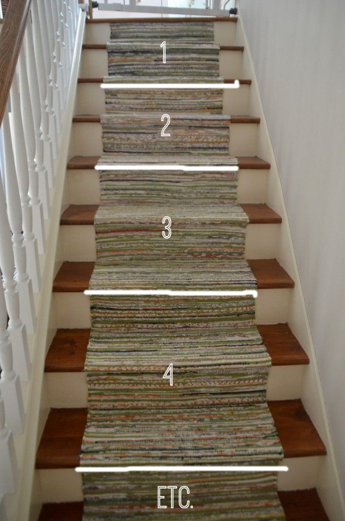 Staircase Runner For Under 50 Runners Ikea Rug And Stairs
