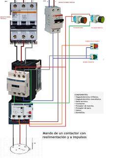 Esquemas eléctricos: MANDO DE UN CONTACTOR CON REALIMENTACION Y A IMPUL | Esquemas eléctricos